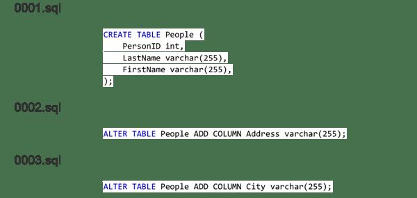 create-table-8